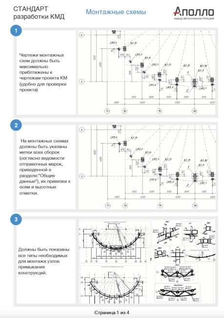 Стандарт КМД Монтажные схемы 1