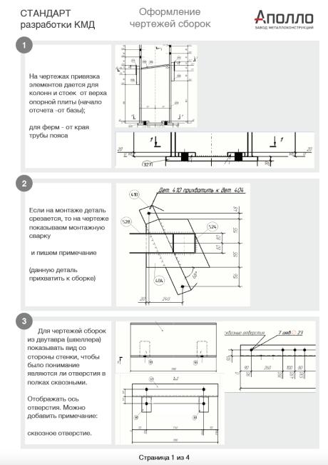 Стандарт чертежей сборок лист 1