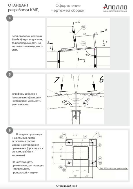 Стандарт чертежей сборок лист 2