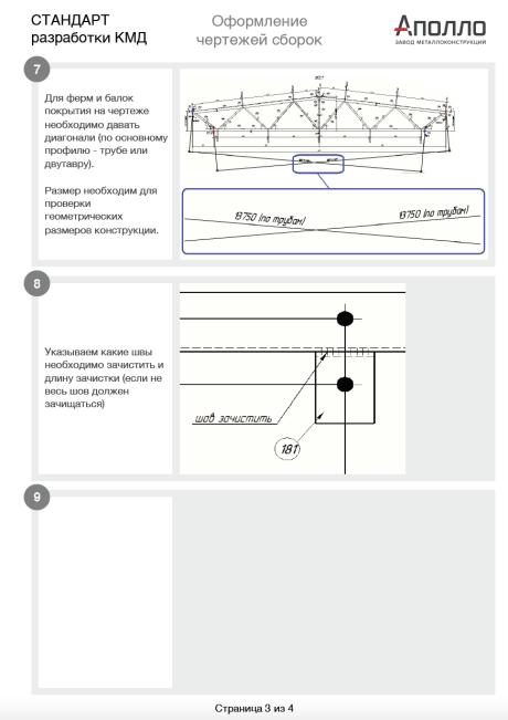 Стандарт чертежей сборок лист 3