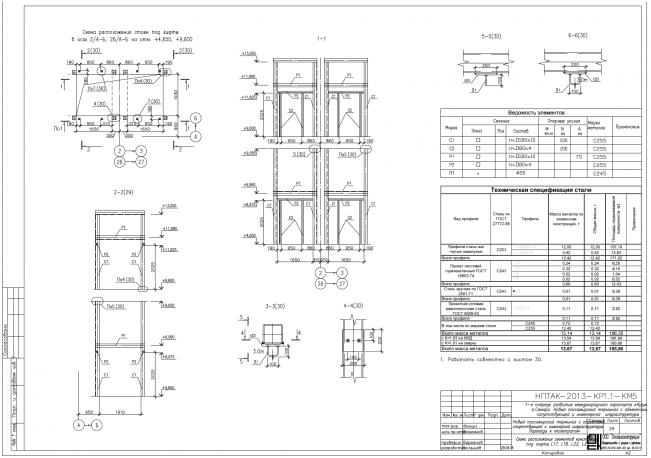 Конструкции лифтовых шахт