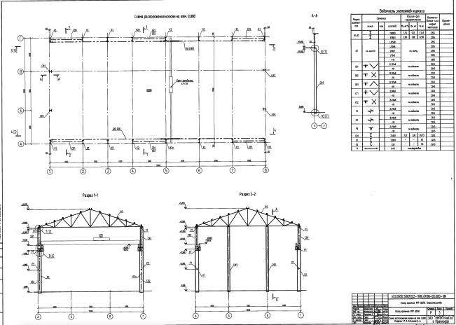Комплекс зданий для Транснефть