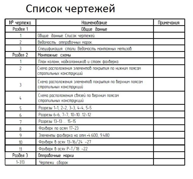 Образец - Список чертежей