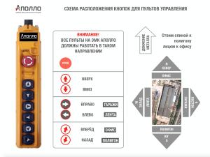 Схема распожения кнопок на пульте