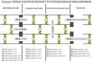 Схема расположения кранов ЗМК Аполло