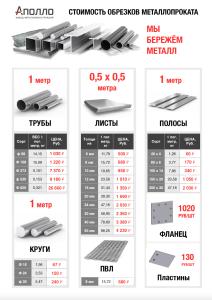 Стоимость обрезков металлопроката, лист 2
