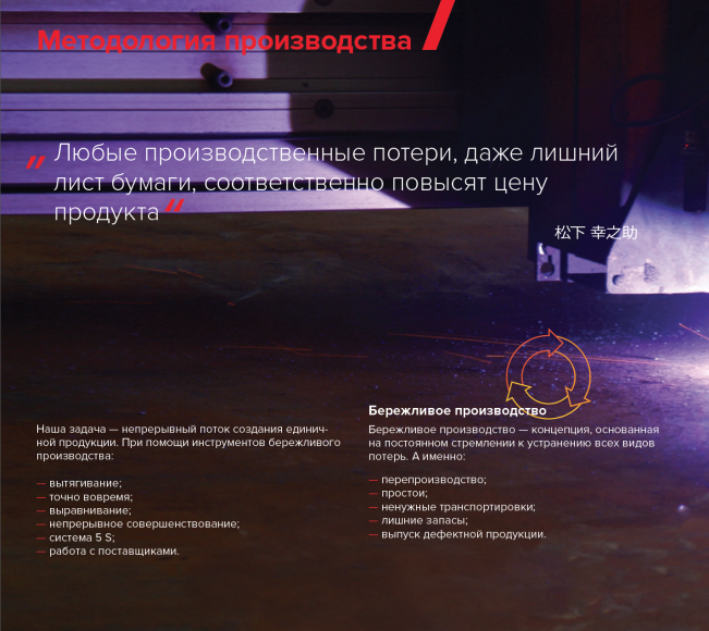 Бережливое производство на Заводе металлоконструкций Аполло