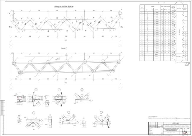 Геометрическая схема фермы